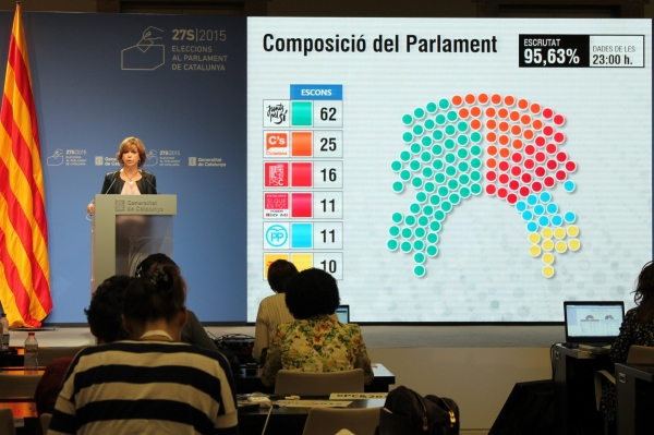Amarga victoria independentista en Cataluña